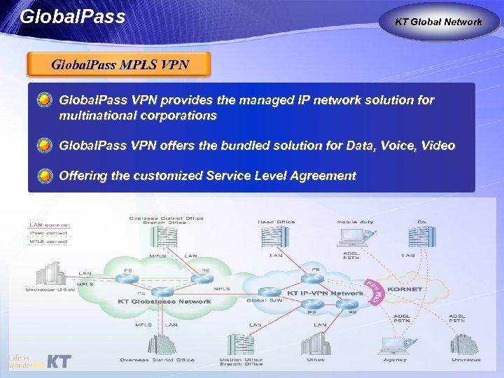 Global. Pass KT as Global Carrier Global Network Global. Pass MPLS VPN Global. Pass
