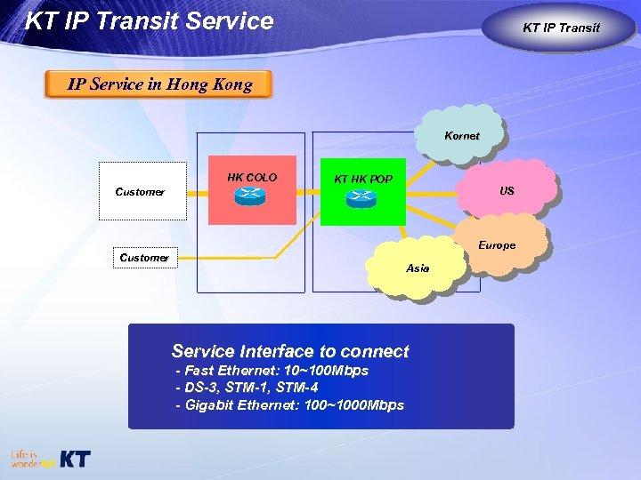KT IP Transit Service KT IP Transit KT as Global Carrier IP Service in