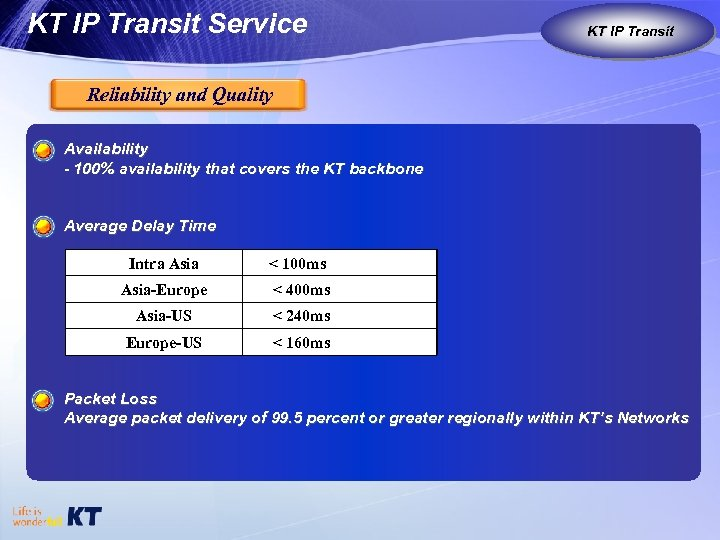 KT IP Transit Service KT IP Transit KT as Global Carrier Reliability and Quality