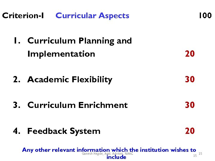 Criterion-I Curricular Aspects 100 1. Curriculum Planning and Implementation 20 2. Academic Flexibility 30