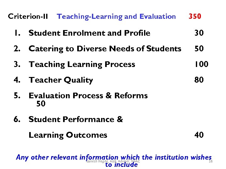Criterion-II Teaching-Learning and Evaluation 350 1. Student Enrolment and Profile 30 2. Catering to