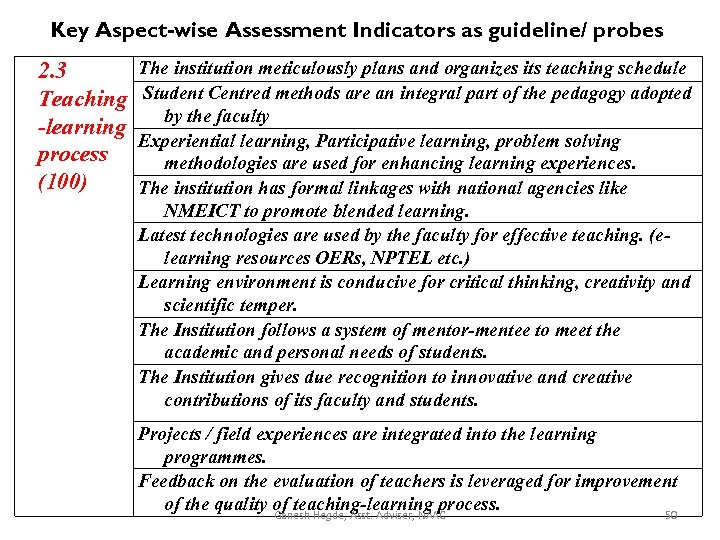 Key Aspect-wise Assessment Indicators as guideline/ probes 2. 3 Teaching -learning process (100) The
