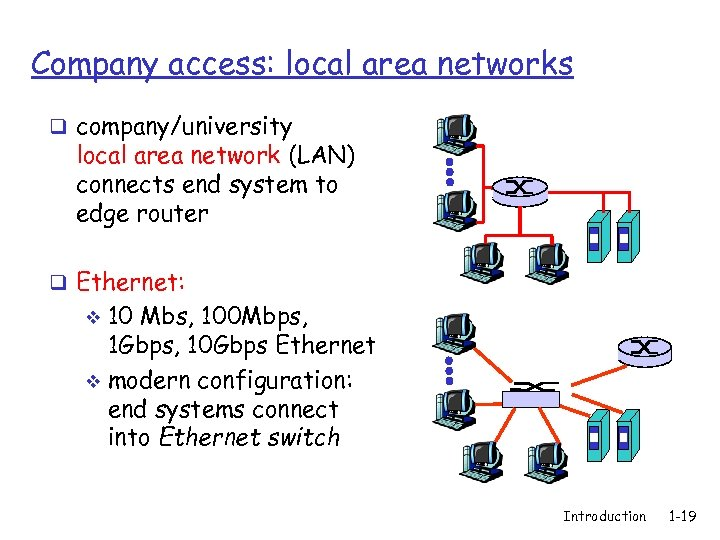 Company access: local area networks q company/university local area network (LAN) connects end system