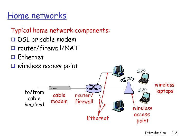 Home networks Typical home network components: q DSL or cable modem q router/firewall/NAT q