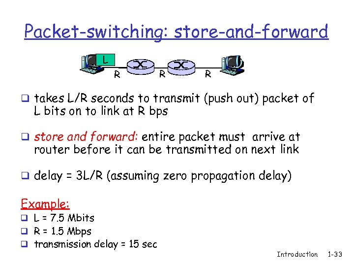 Packet-switching: store-and-forward L R R R q takes L/R seconds to transmit (push out)