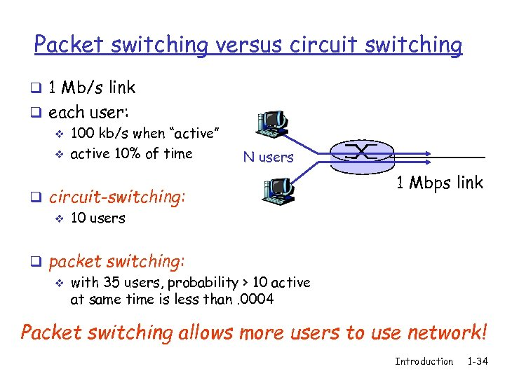 Packet switching versus circuit switching q 1 Mb/s link q each user: v 100