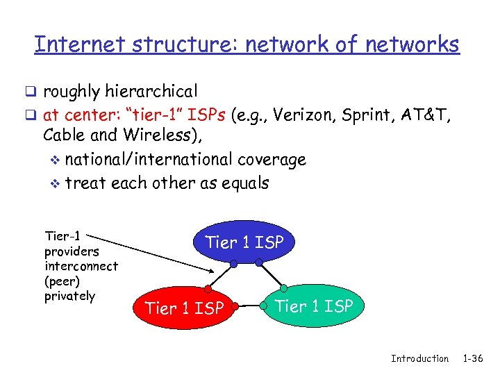 """Internet structure: network of networks q roughly hierarchical q at center: """"tier-1"""" ISPs (e."""
