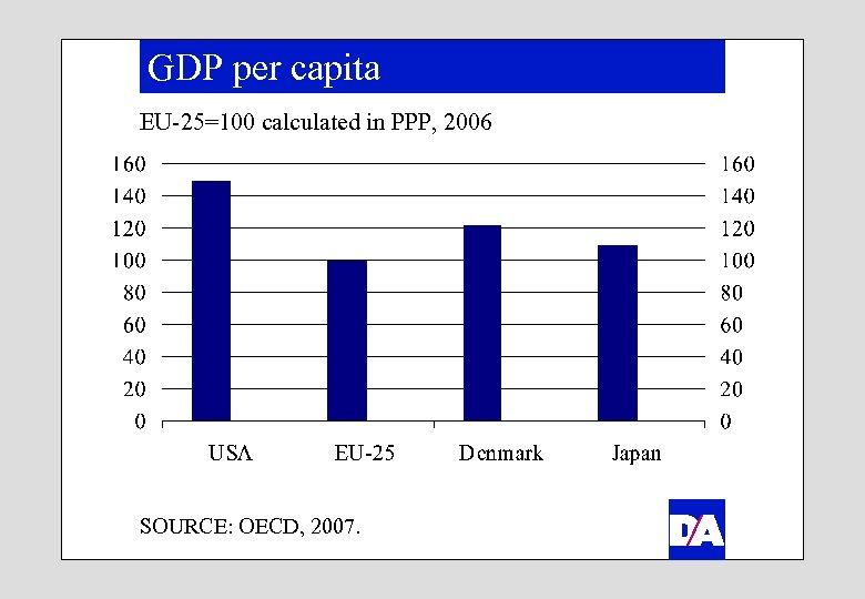 GDP per capita EU-25=100 calculated in PPP, 2006 SOURCE: OECD, 2007.