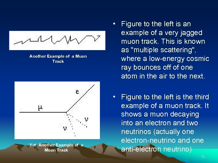 Another Example of a Muon Track Yet Another Example of a Muon Track •