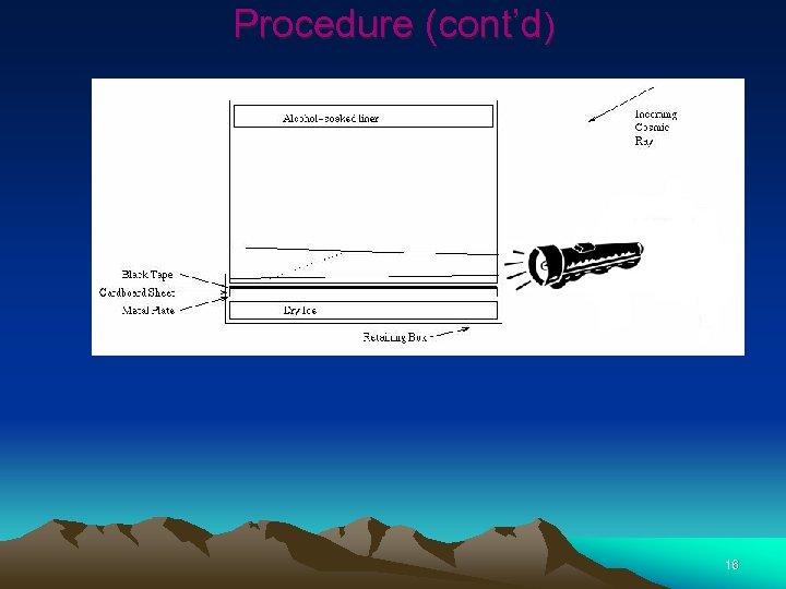 Procedure (cont'd) 16