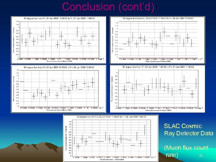 Conclusion (cont'd) SLAC Cosmic Ray Detector Data (Muon flux count 22 rate)