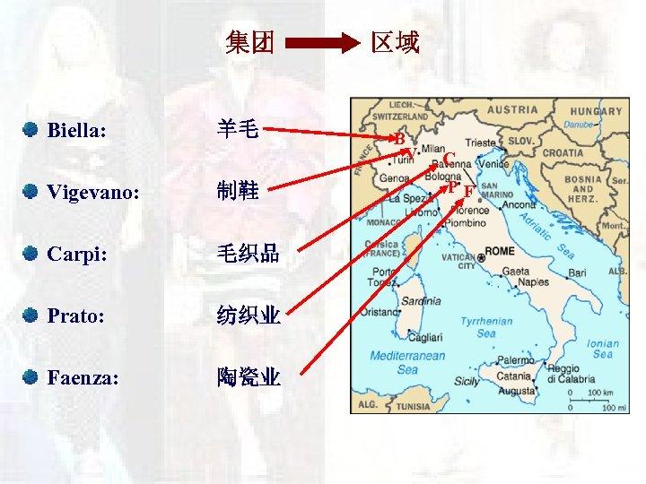 集团 Biella: 羊毛 Vigevano: 制鞋 Carpi: 毛织品 Prato: 纺织业 Faenza: 陶瓷业 区域 B V