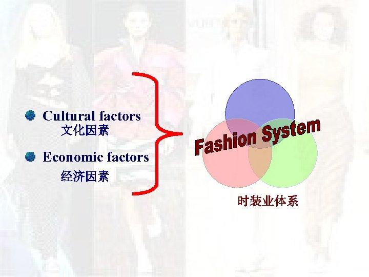 Cultural factors 文化因素 Economic factors 经济因素 时装业体系