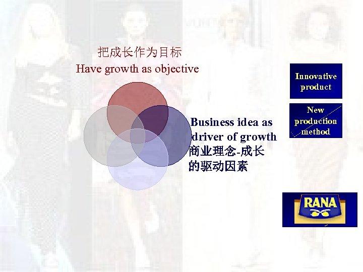 把成长作为目标 Have growth as objective Business idea as driver of growth 商业理念-成长 的驱动因素 Innovative