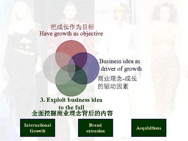 把成长作为目标 Have growth as objective Business idea as driver of growth 商业理念-成长 的驱动因素 3.