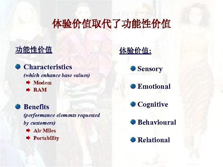 体验价值取代了功能性价值 Characteristics (which enhance base values) Modem RAM Benefits (performance elements requested by customers)