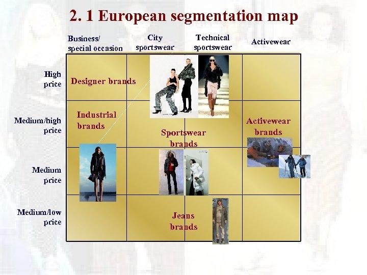 2. 1 European segmentation map Business/ special occasion High price Medium/high price City sportswear