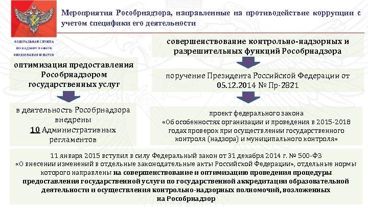 Мероприятия Рособрнадзора, направленные на противодействие коррупции с учетом специфики его деятельности совершенствование контрольно-надзорных и