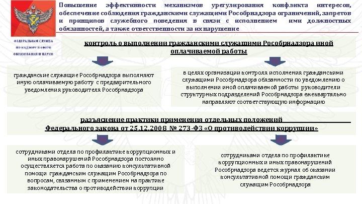 Повышение эффективности механизмов урегулирования конфликта интересов, обеспечение соблюдения гражданскими служащими Рособрнадзора ограничений, запретов и