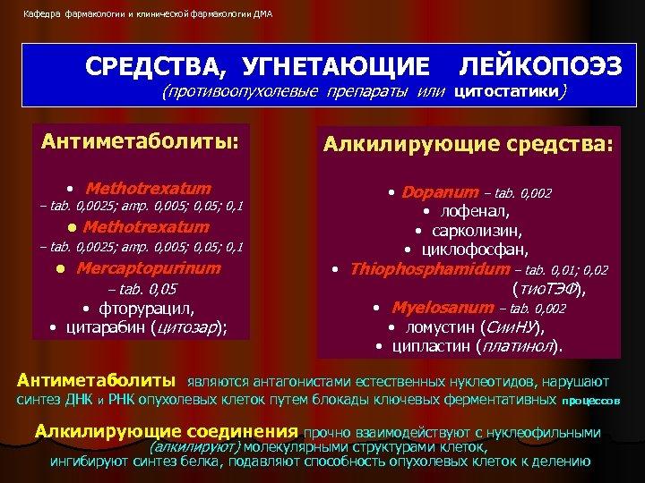 Кафедра фармакологии и клинической фармакологии ДМА СРЕДСТВА, УГНЕТАЮЩИЕ ЛЕЙКОПОЭЗ (противоопухолевые препараты или цитостатики) Антиметаболиты:
