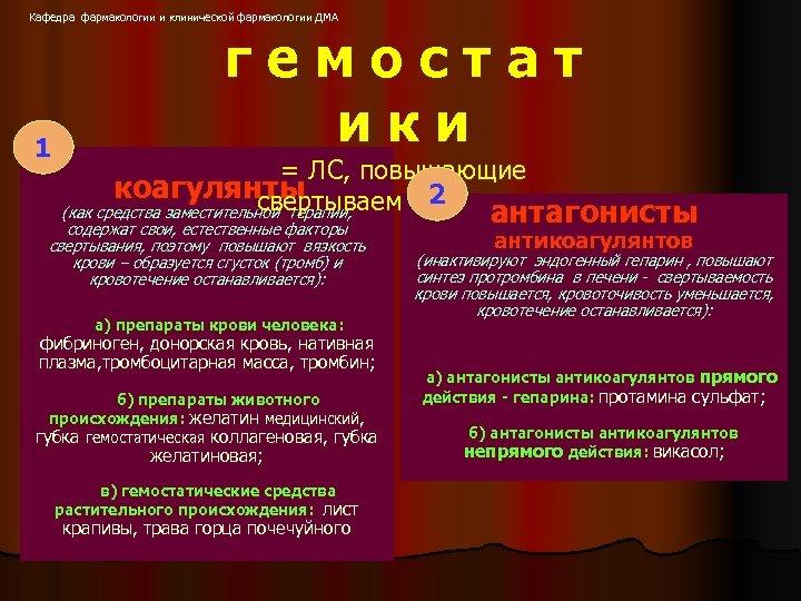 Кафедра фармакологии и клинической фармакологии ДМА 1 гемостат ики = ЛС, повышающие коагулянты 2