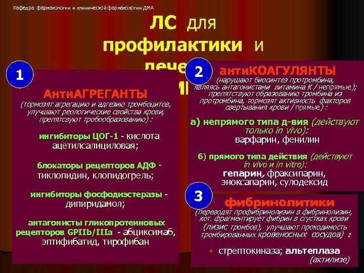 Кафедра фармакологии и клинической фармакологии ДМА 1 ЛС для профилактики и леченияанти. КОАГУЛЯНТЫ 2