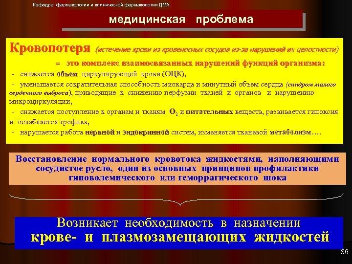 Кафедра фармакологии и клинической фармакологии ДМА медицинская проблема Кровопотеря (истечение крови из кровеносных сосудов