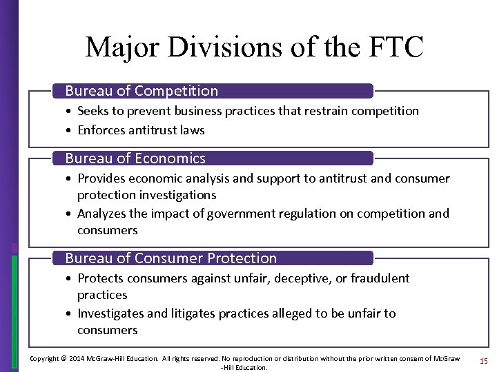 Major Divisions of the FTC Bureau of Competition • Seeks to prevent business practices
