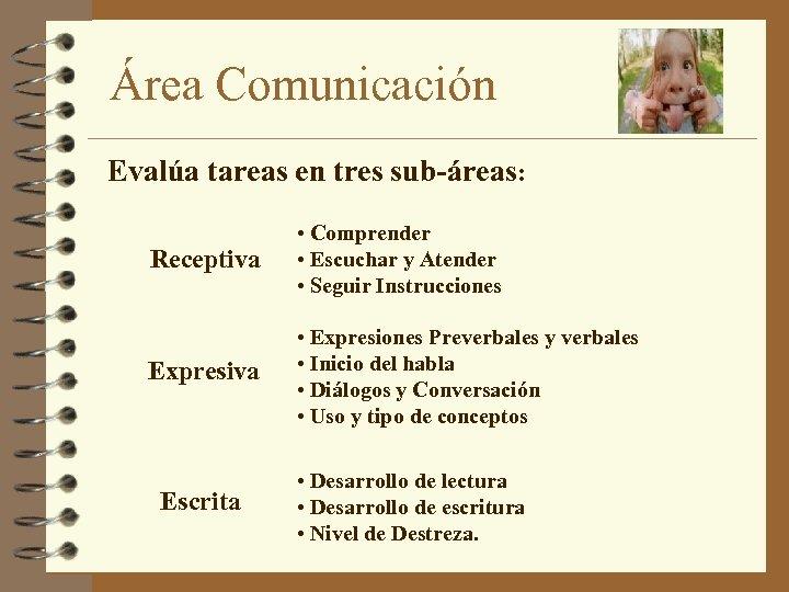 Área Comunicación Evalúa tareas en tres sub-áreas: Receptiva • Comprender • Escuchar y Atender