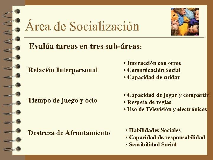 Área de Socialización • • Evalúa tareas en tres sub-áreas: Relación Interpersonal • Interacción