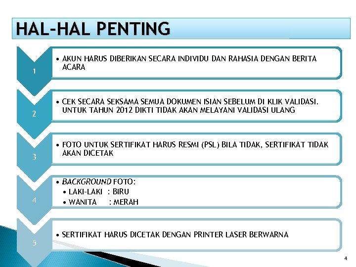 HAL-HAL PENTING 1 2 3 4 5 • AKUN HARUS DIBERIKAN SECARA INDIVIDU DAN