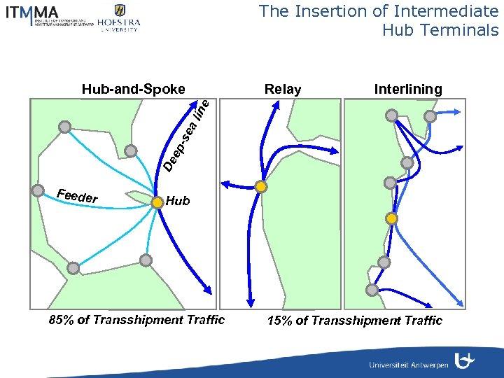 The Insertion of Intermediate Hub Terminals Relay Interlining De e p-s e al ine