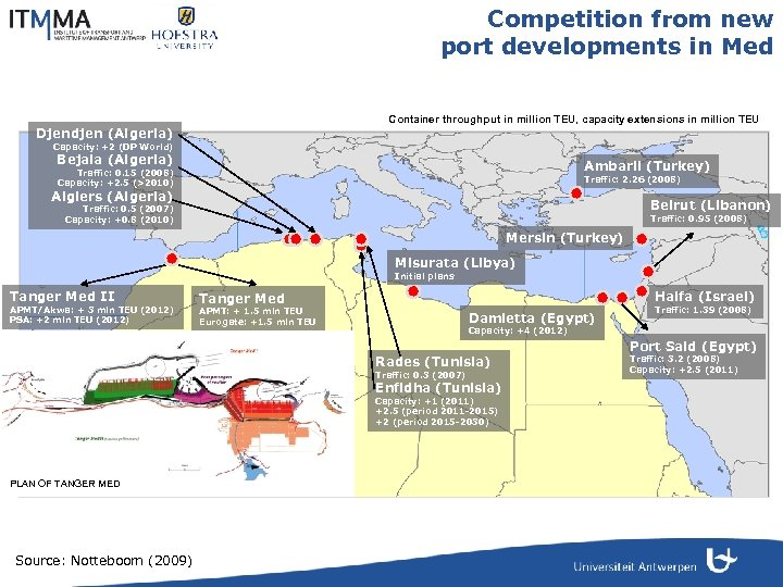 Competition from new port developments in Med Container throughput in million TEU, capacity extensions