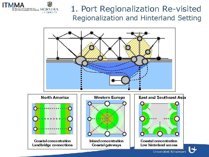1. Port Regionalization Re-visited Regionalization and Hinterland Setting North America Coastal concentration Landbridge connections