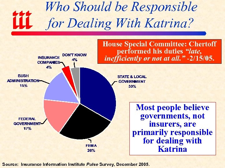 Who Should be Responsible for Dealing With Katrina? House Special Committee: Chertoff performed his