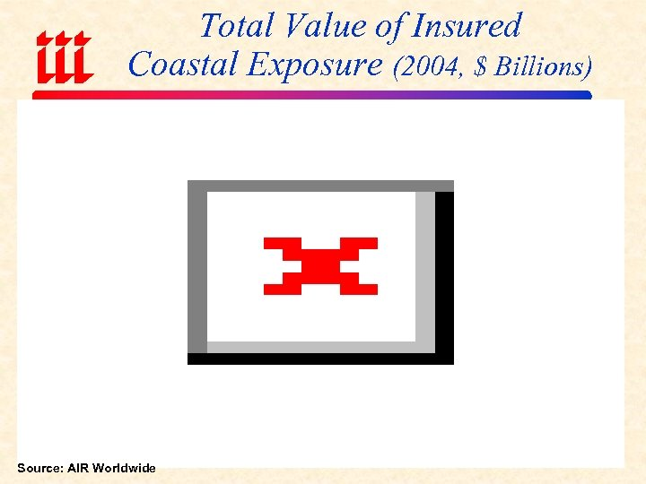 Total Value of Insured Coastal Exposure (2004, $ Billions) Source: AIR Worldwide