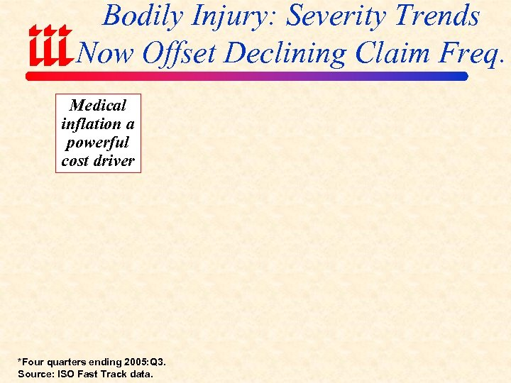 Bodily Injury: Severity Trends Now Offset Declining Claim Freq. Medical inflation a powerful cost