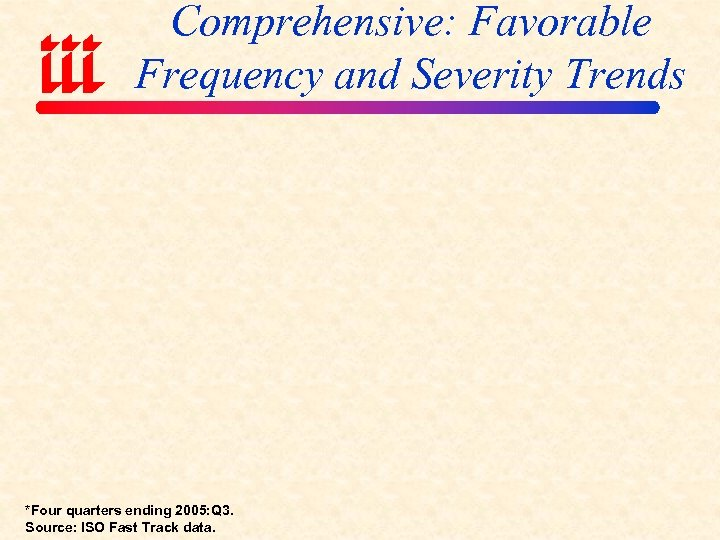 Comprehensive: Favorable Frequency and Severity Trends *Four quarters ending 2005: Q 3. Source: ISO