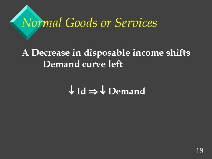 Normal Goods or Services A Decrease in disposable income shifts Demand curve left Id