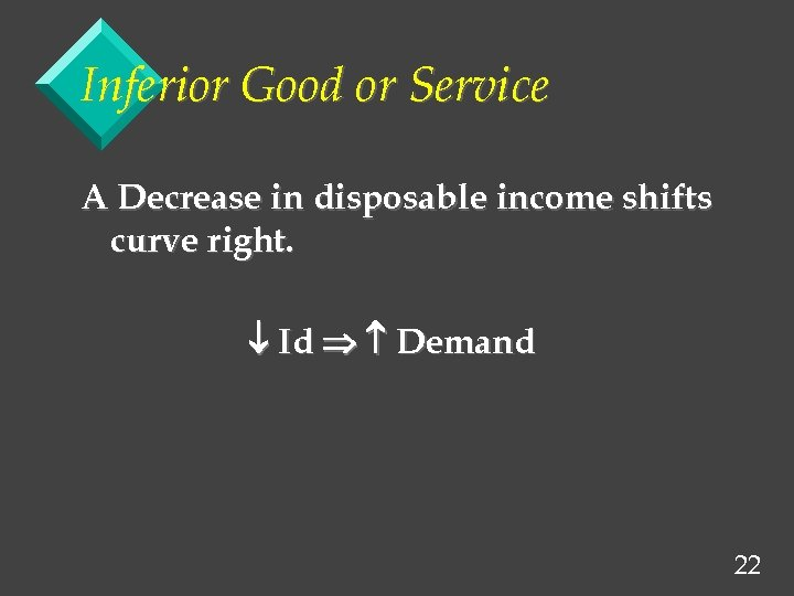 Inferior Good or Service A Decrease in disposable income shifts curve right. Id Demand