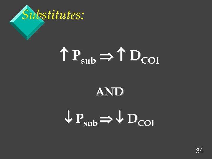 Substitutes: Psub DCOI AND Psub DCOI 34