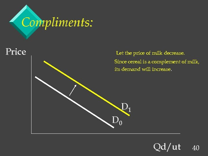 Compliments: Price Let the price of milk decrease. Since cereal is a complement of