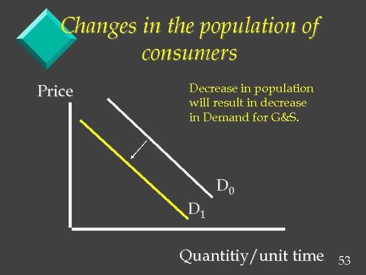 Changes in the population of consumers Price Decrease in population will result in decrease