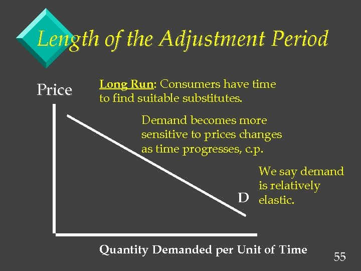 Length of the Adjustment Period Price Long Run: Consumers have time to find suitable