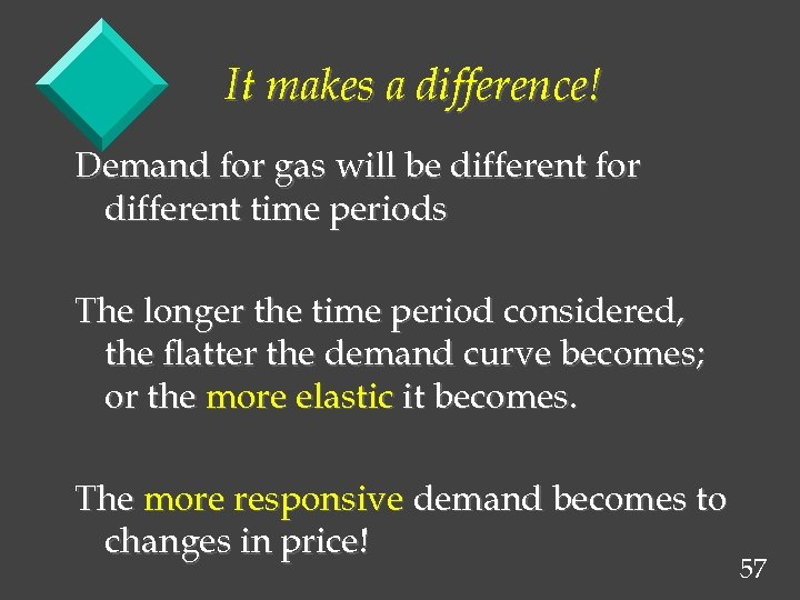 It makes a difference! Demand for gas will be different for different time periods