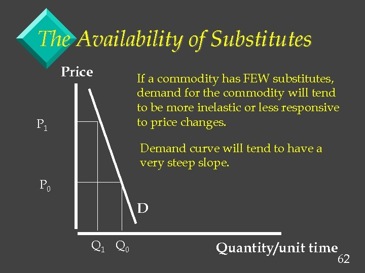The Availability of Substitutes Price P 1 If a commodity has FEW substitutes, demand