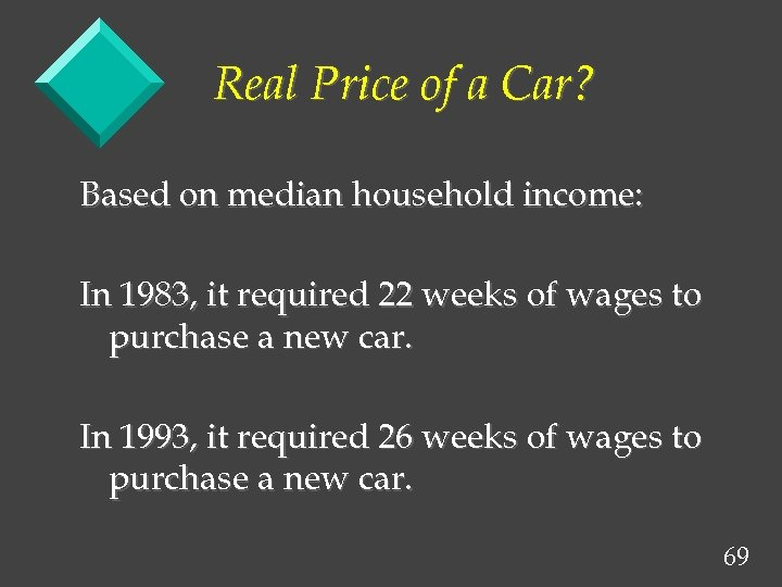 Real Price of a Car? Based on median household income: In 1983, it required