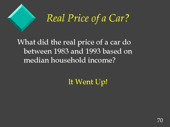 Real Price of a Car? What did the real price of a car do