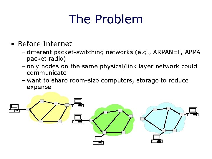 The Problem • Before Internet – different packet-switching networks (e. g. , ARPANET, ARPA