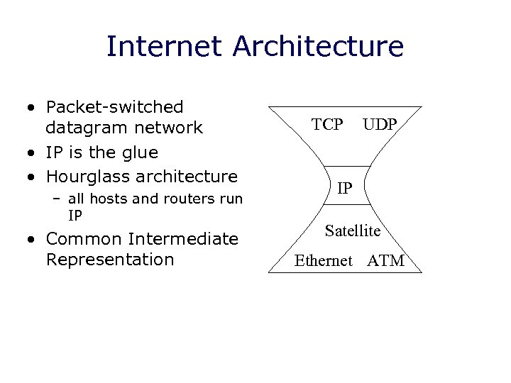 Internet Architecture • Packet-switched datagram network • IP is the glue • Hourglass architecture